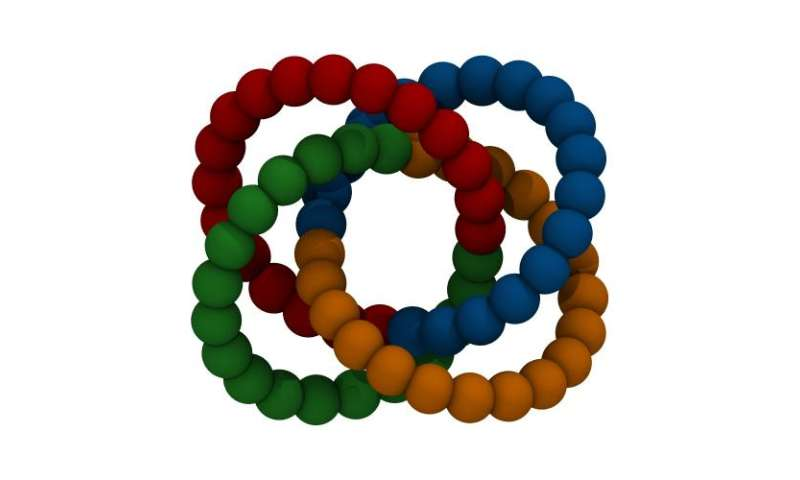 Molecular Lego of knots