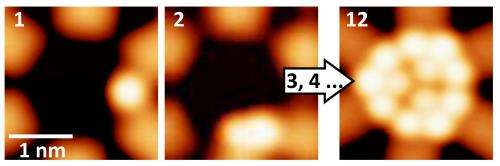 Nano-beaker offers insight into the condensation of atoms