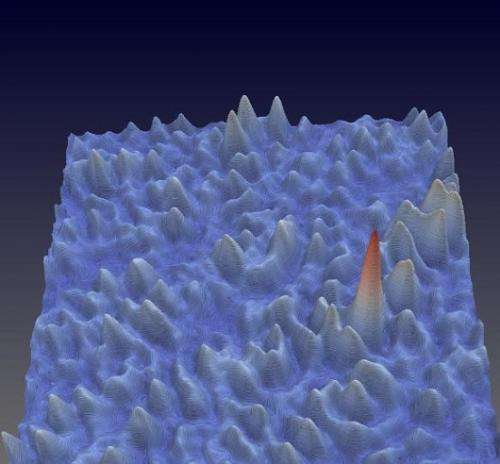 Nano-device used to create and control rogue optical waves
