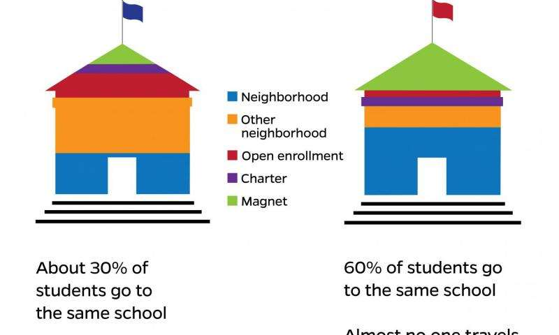 poor neighborhood essay Comprehensive literature reviews examining neighborhood disparities in food access find that neighborhood residents with better access to supermarkets and limited access to convenience stores tend to have healthier diets and reduced risk for obesity (larson et al, 2009 bell et al, 2013.