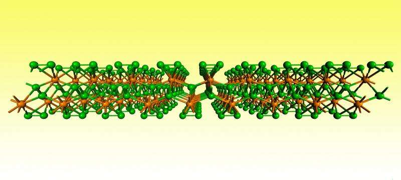 New 2-D material's properties show promise