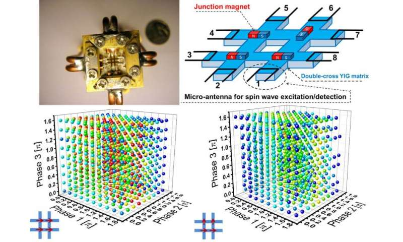 New device could greatly improve speech and image recognition