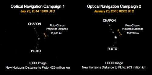 New Horizons Returns New Images of Pluto