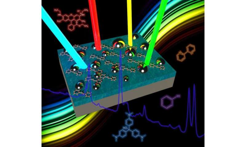 New sensing tech could help detect diseases, fraudulent art, chemical weapons