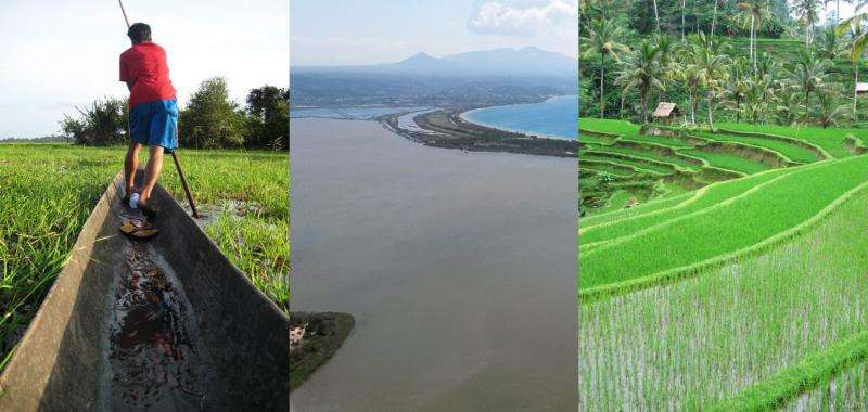 New study raises the global human freshwater footprint