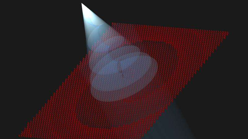 New, ultrathin optical devices shape light in exotic ways