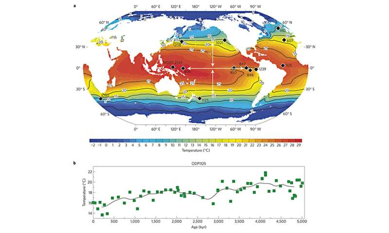Ocean Temperatures Of The Past May Tell Us About Global Climate - Pacific-ocean-us-map