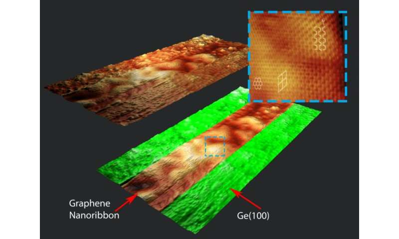 One direction: Researchers grow nanocircuitry with semiconducting graphene nanoribbons