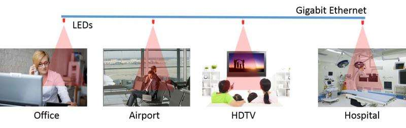 OSU innovation boosts Wi-Fi bandwidth tenfold