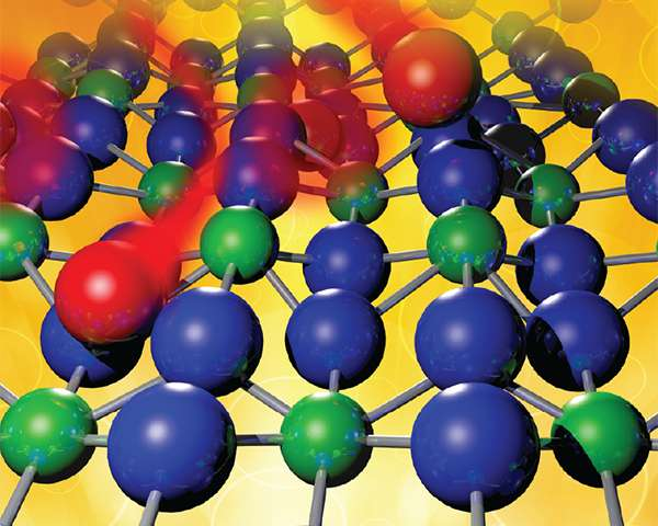 Oxygen atoms create detailed architectures in uranium dioxide, altering our understanding of corrosion