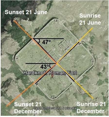 Physics professor finds old Roman fort in England aligned with the sun
