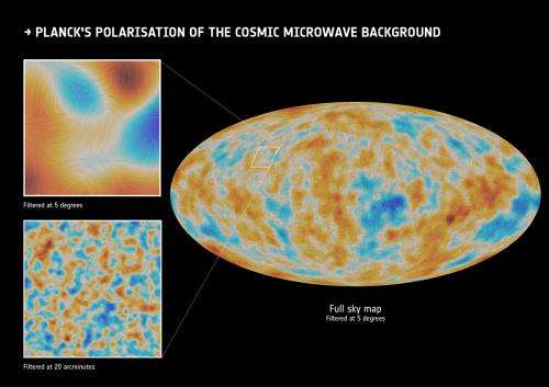 Planck reveals the dynamic side of the Universe