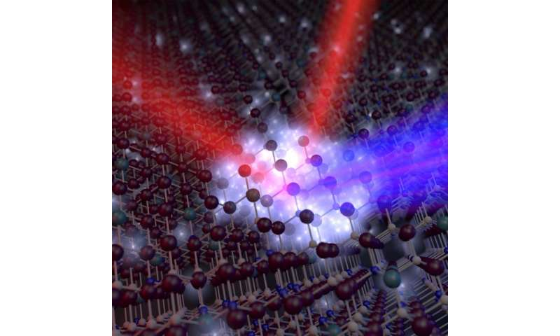 'Plasmonic' material could bring ultrafast all-optical communications