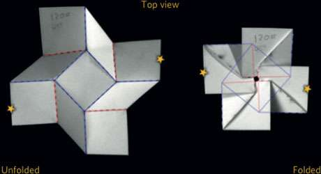 popular origami pattern makes the mechanical switch