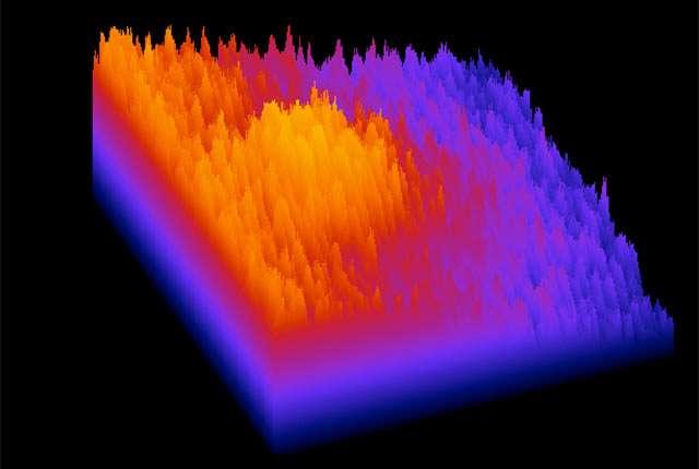 Positrons are plentiful in ultra-intense laser blasts