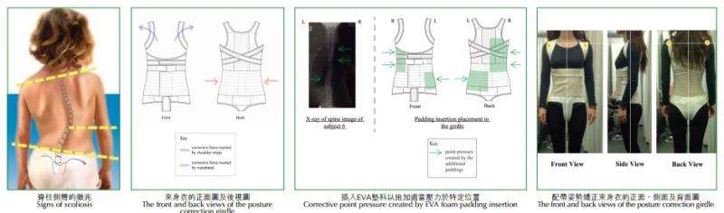 Posture correction girdle for adolescents with early scoliosis