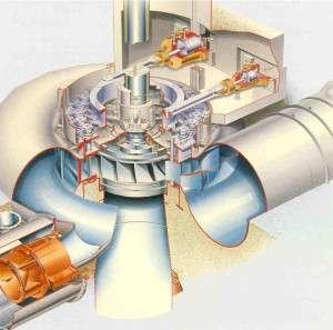Preventing hydropower turbine failure