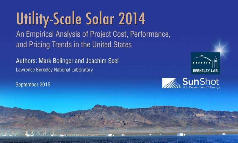 Price of solar energy in the United States has fallen to 5¢/kWh on average
