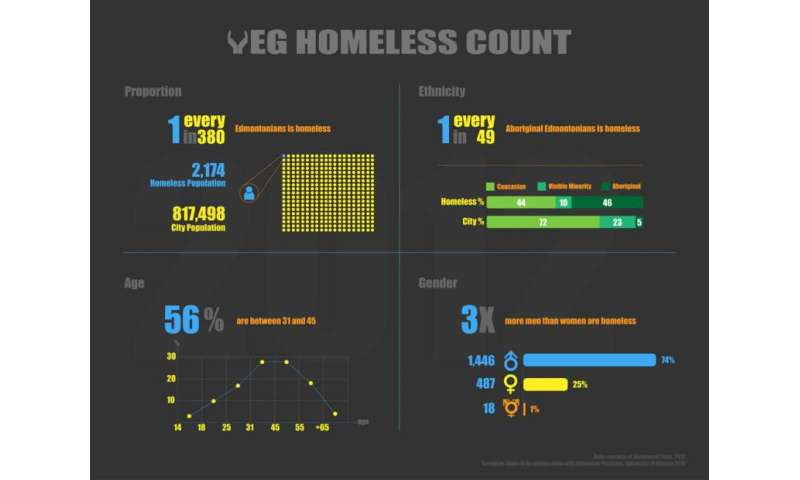 Putting homelessness on the map