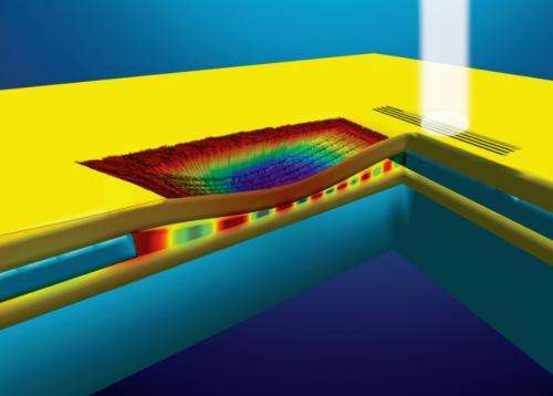 Rutgers, NIST physicists report technology with potential for sub-micron optical switches