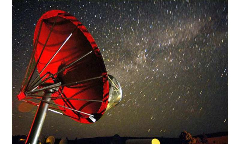 SETI Institute undertakes search for alien signal from Kepler Star KIC 8462852
