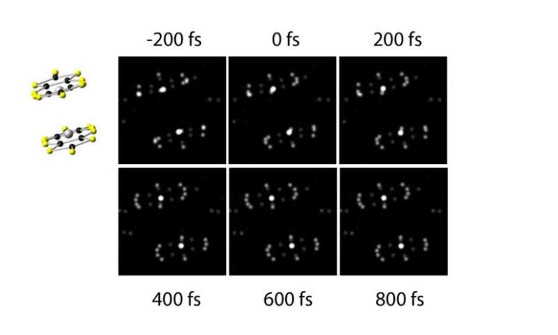 Short electron pulses make it possible to observe a structural change in a complex molecule as if watching a film