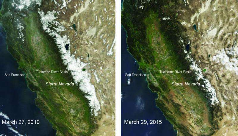 Sierra Nevada snowpack lowest in five centuries