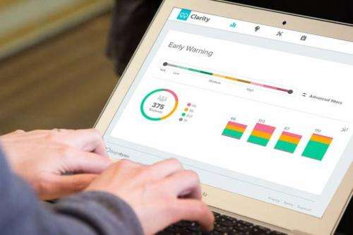 Software for schools links classroom technology and strategies to student achievement