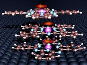 Spintronics—molecules stabilizing magnetism