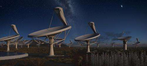Square Kilometre Array