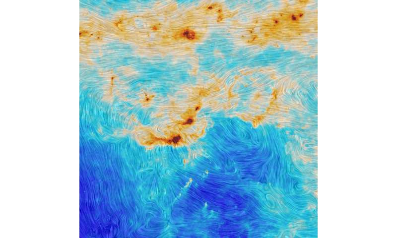 Star formation and magnetic turbulence in the Orion Molecular Cloud