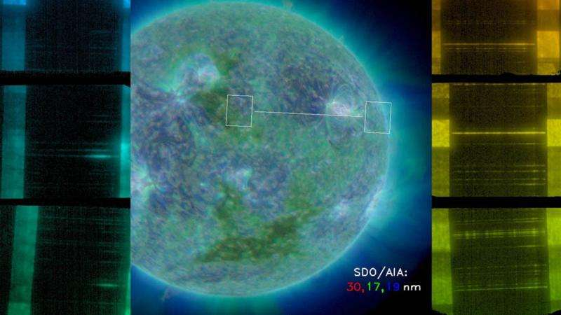 Strong evidence for coronal heating theory presented