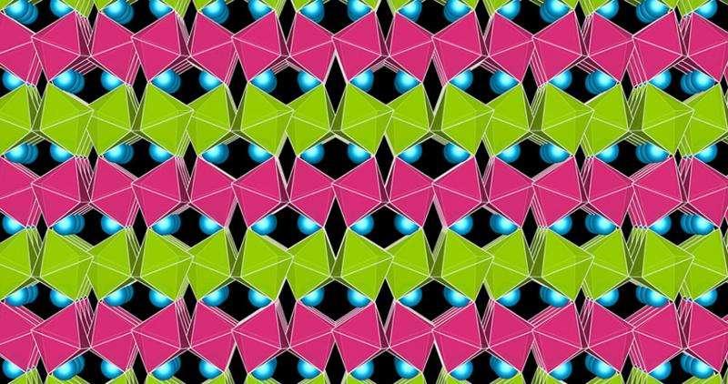 Superlattice design realizes elusive multiferroic properties