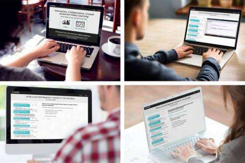 System recruits learners to annotate videos