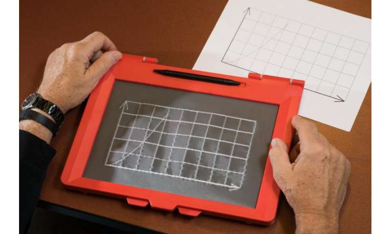 Teaching the blind to draw -- and do STEM