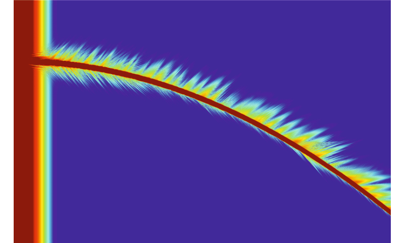 Team creates a curved waveguide able to significantly bend X-ray beams