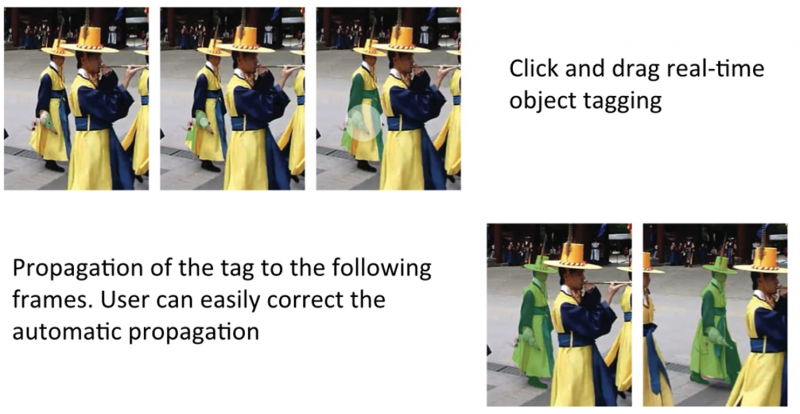 Team creates click-and-drag interface enabling rapid video object segmentation