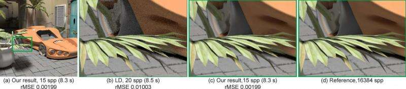 Team rendering method preserves detail in film quality production graphics