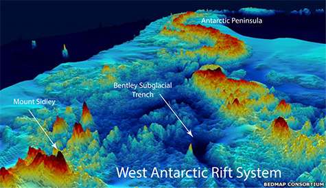 The geography of Antarctica's underside
