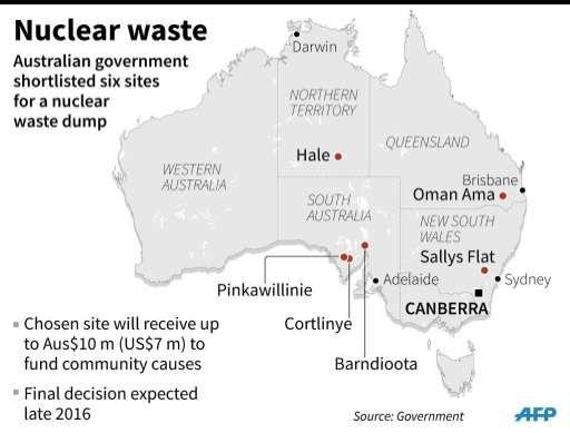Australia reveals shortlist for first nuclear waste dump