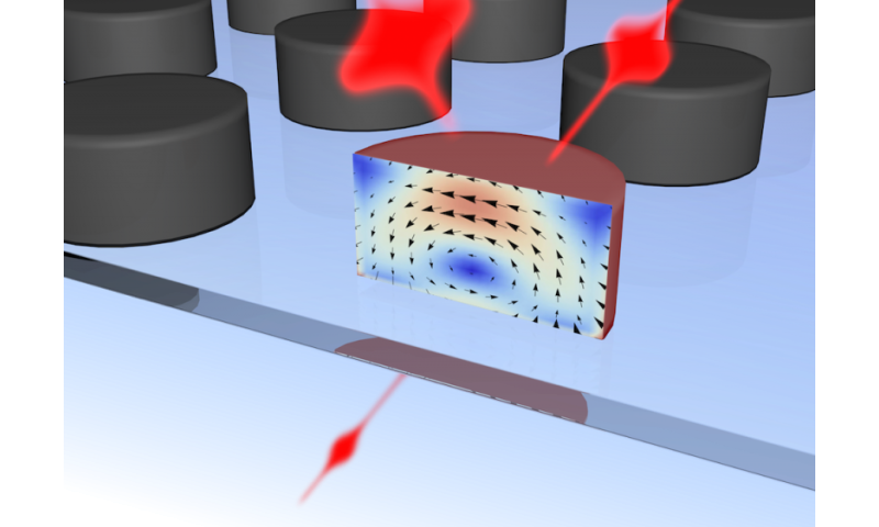 The world's fastest nanoscale photonics switch