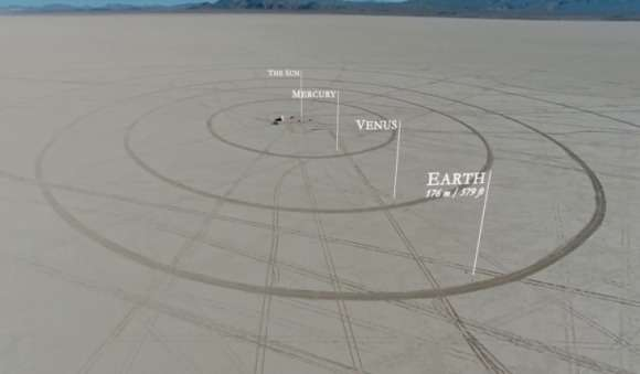 This is a scale model of the solar system like you've never seen before