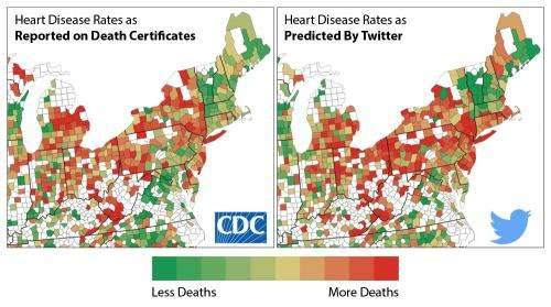 Twitter can predict rates of coronary heart disease, according to Penn research