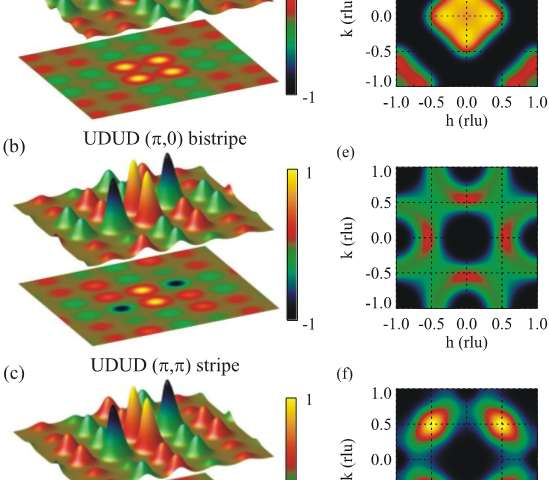 Two spin liquids square off in an iron-based superconductor