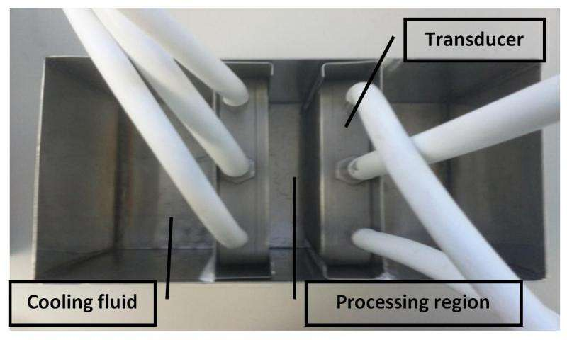 Ultrasonic production of skimmed milk