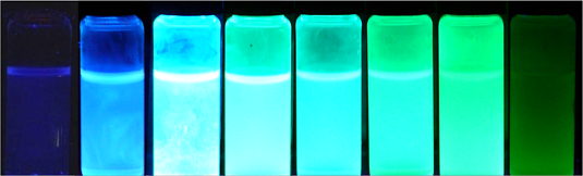 Ultrathin perovskite nanocrystals suitable for use in tunable and energy-efficient LEDs