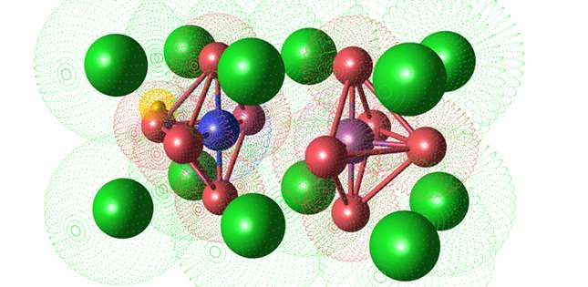 Unveiling distribution of protons and oxygen vacancies in perovskite-type proton conductors