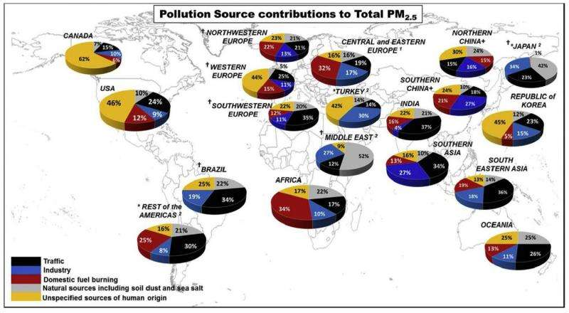 Urban air pollution – what are the main sources across the world?