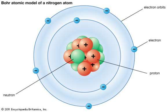 Atomic mass unit carbon 12 dating 8