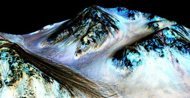 What Have We Learned from the Discovery of Liquid Water on Mars?